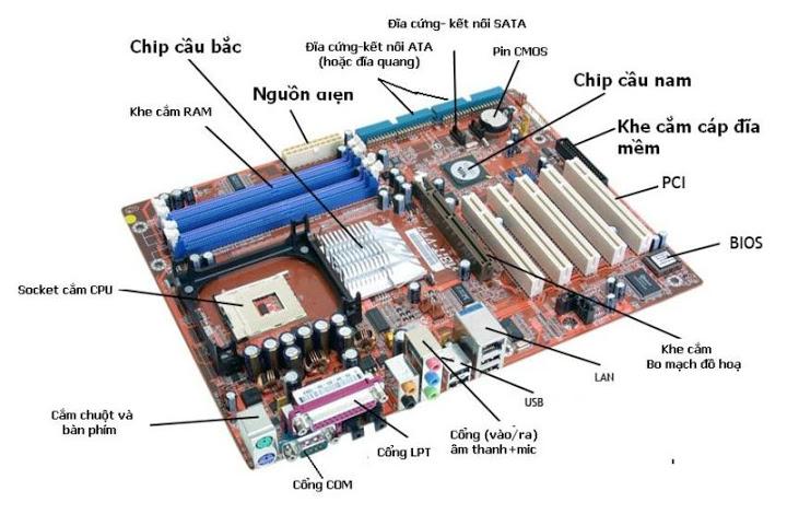 Main máy tính là gì